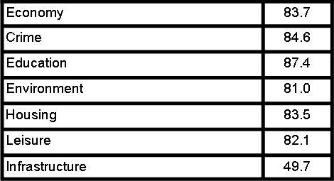 Boca_Raton_Rankings